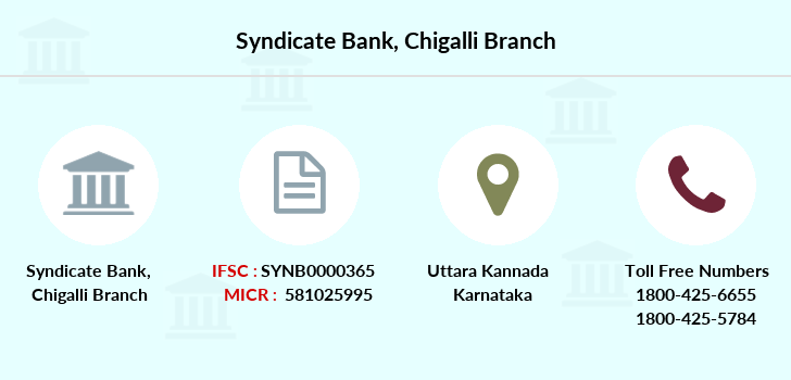 Syndicate-bank Chigalli branch