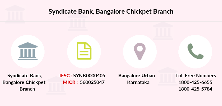 Syndicate-bank Bangalore-chickpet branch