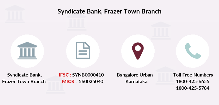 Syndicate-bank Frazer-town branch