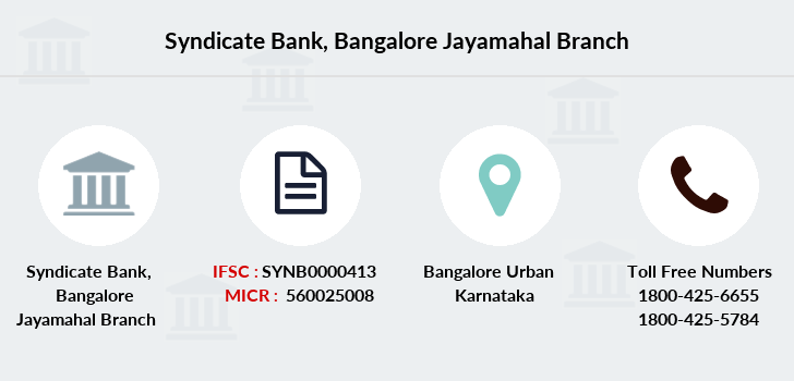 Syndicate-bank Bangalore-jayamahal branch