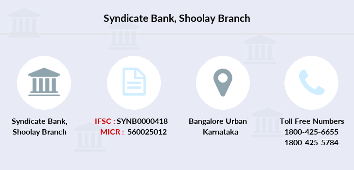 Syndicate-bank Shoolay branch