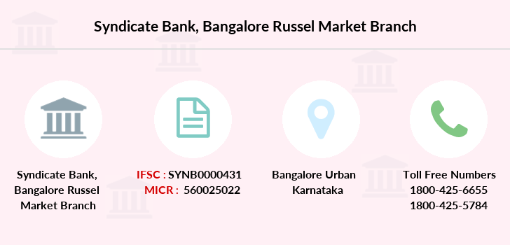 Syndicate-bank Bangalore-russel-market branch