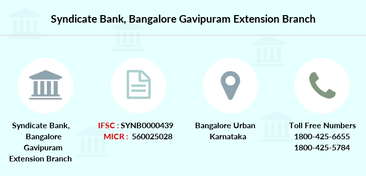 Syndicate-bank Bangalore-gavipuram-extension branch