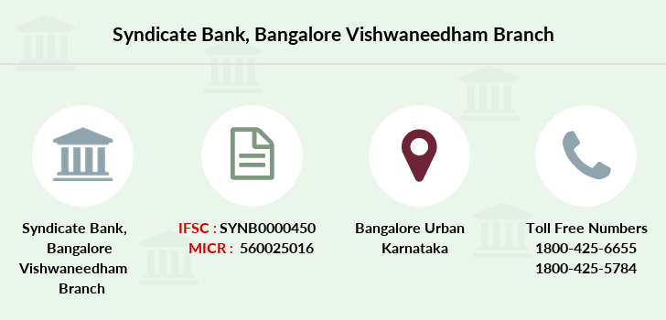 Syndicate-bank Bangalore-vishwaneedham branch