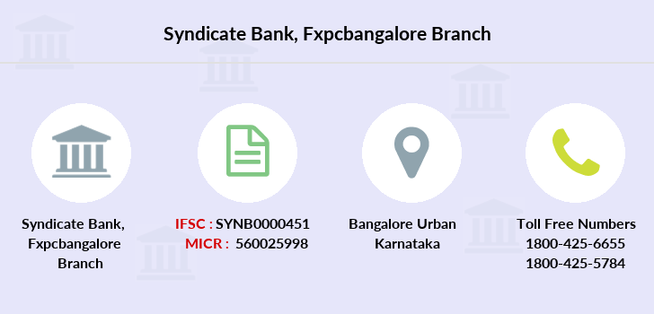 Syndicate-bank Fxpcbangalore branch