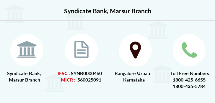 Syndicate-bank Marsur branch