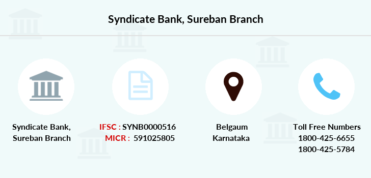 Syndicate-bank Sureban branch