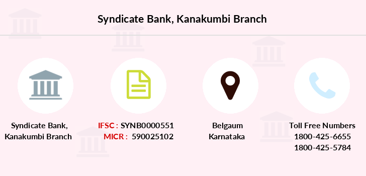 Syndicate-bank Kanakumbi branch