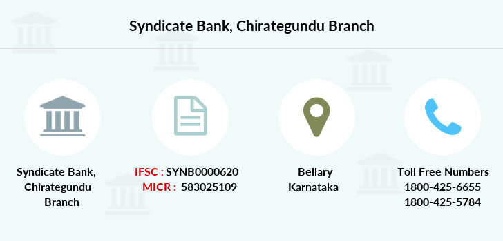 Syndicate-bank Chirategundu branch
