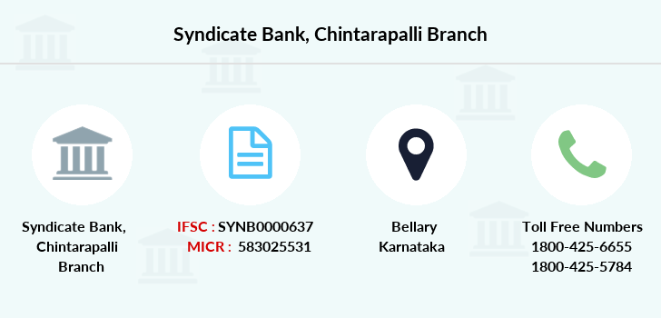 Syndicate-bank Chintarapalli branch