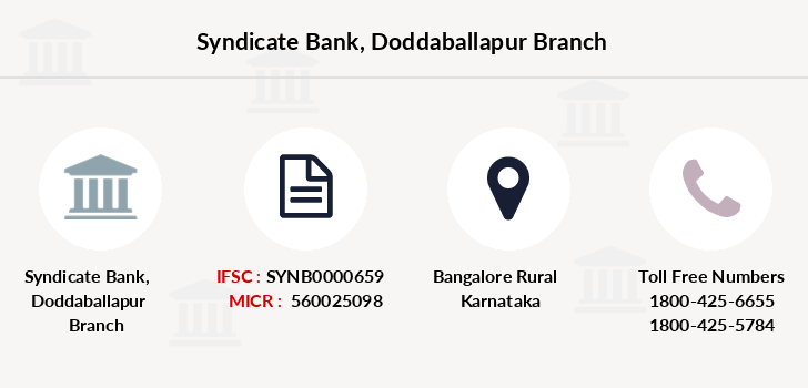 Syndicate-bank Doddaballapur branch