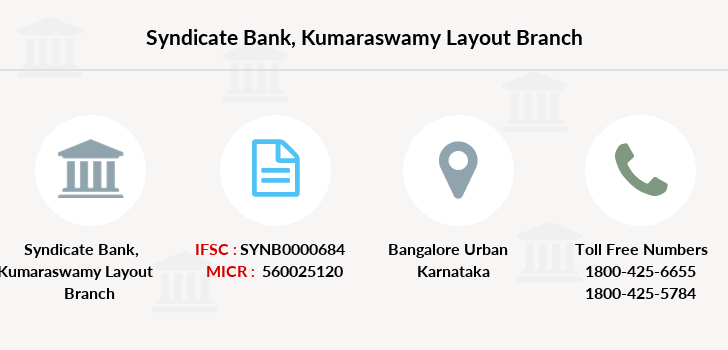Syndicate-bank Kumaraswamy-layout branch