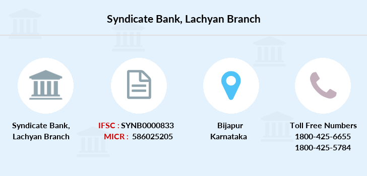 Syndicate-bank Lachyan branch