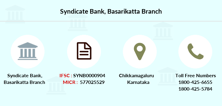 Syndicate-bank Basarikatta branch