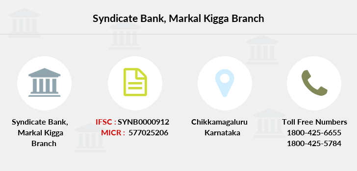 Syndicate-bank Markal-kigga branch