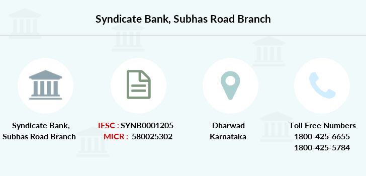 Syndicate-bank Subhas-road branch
