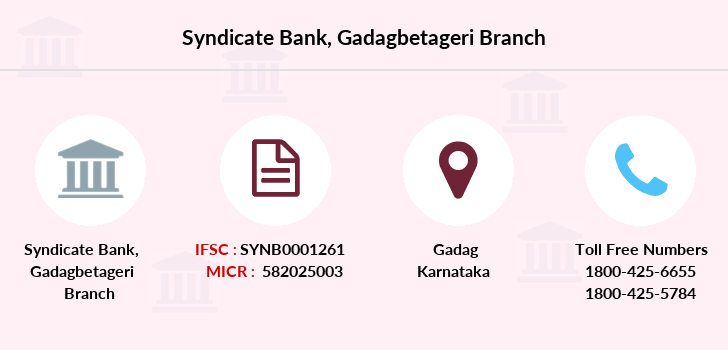 Syndicate-bank Gadagbetageri branch