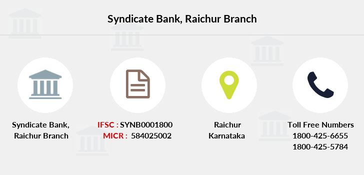 Syndicate-bank Raichur branch