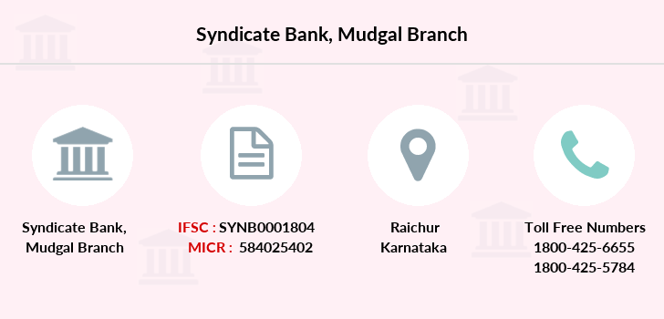 Syndicate-bank Mudgal branch