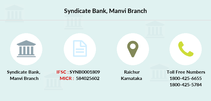 Syndicate-bank Manvi branch