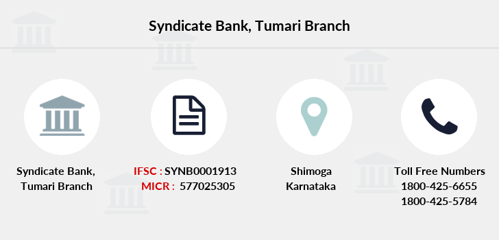 Syndicate-bank Tumari branch
