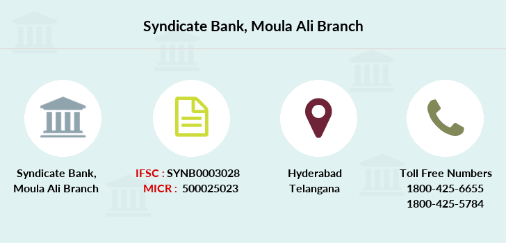 Syndicate-bank Moula-ali branch