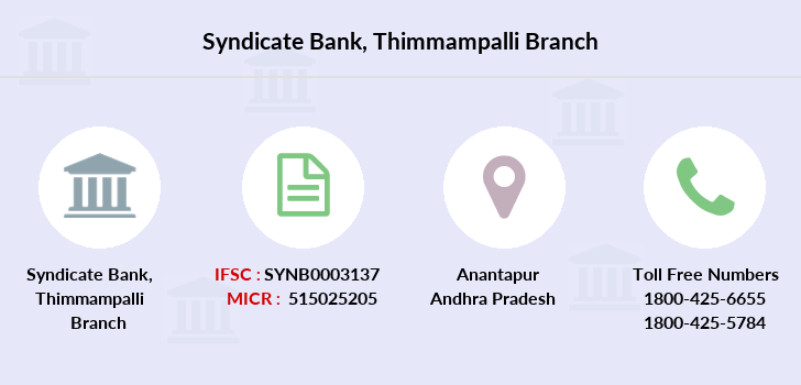 Syndicate-bank Thimmampalli branch