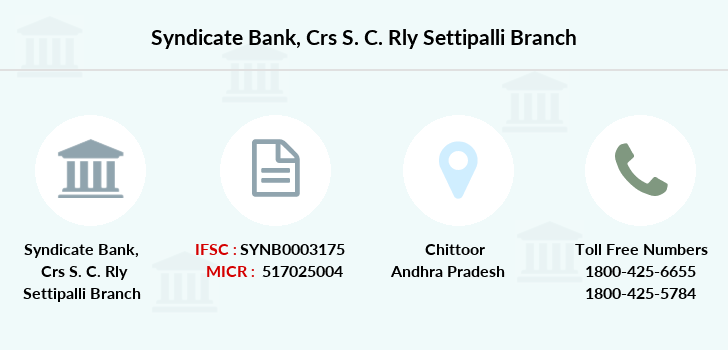 Syndicate-bank Crs-s-c-rly-settipalli branch