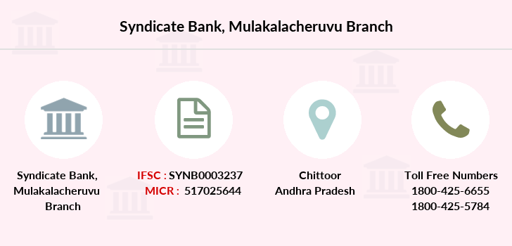 Syndicate-bank Mulakalacheruvu branch
