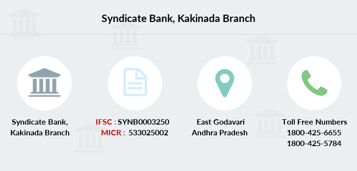 Syndicate-bank Kakinada branch