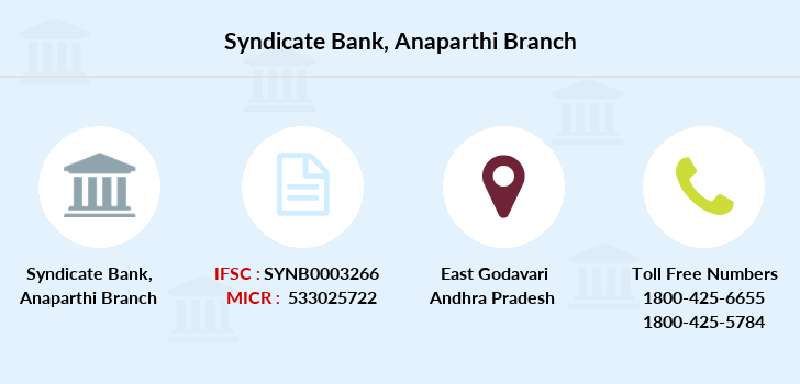 Syndicate-bank Anaparthi branch