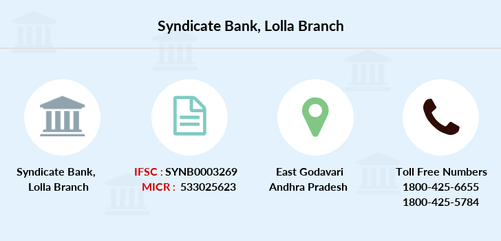 Syndicate-bank Lolla branch