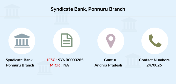 Syndicate-bank Ponnuru branch