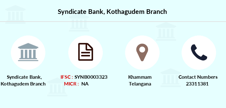 Syndicate-bank Kothagudem branch