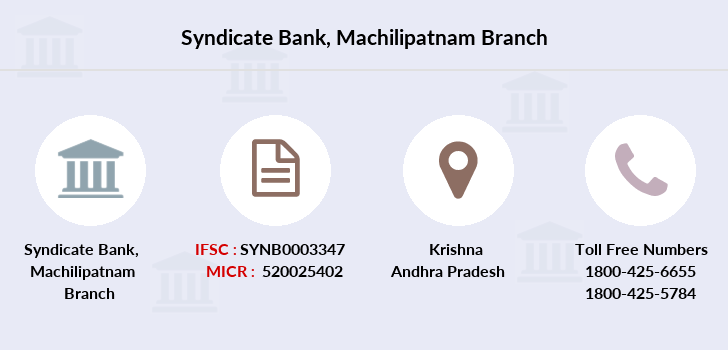 Syndicate-bank Machilipatnam branch