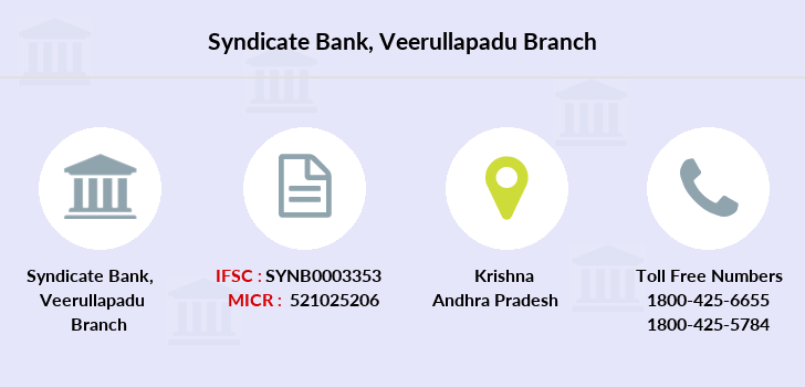 Syndicate-bank Veerullapadu branch