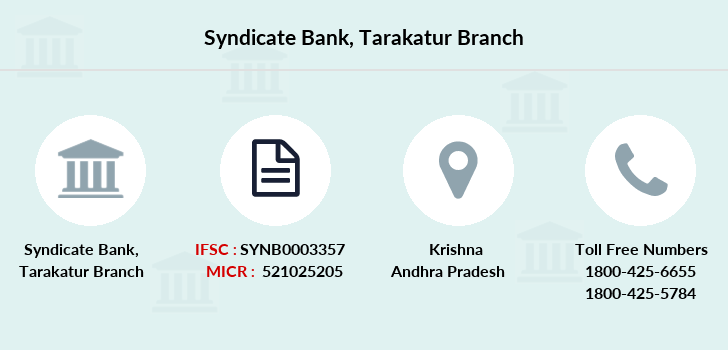 Syndicate-bank Tarakatur branch