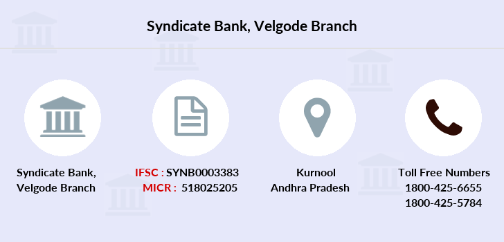 Syndicate-bank Velgode branch