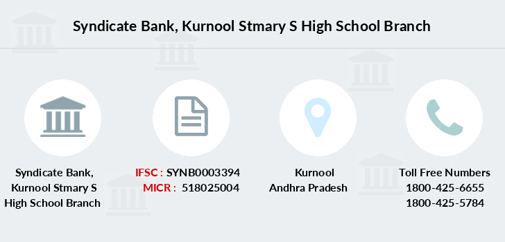 Syndicate-bank Kurnool-stmary-s-high-school branch