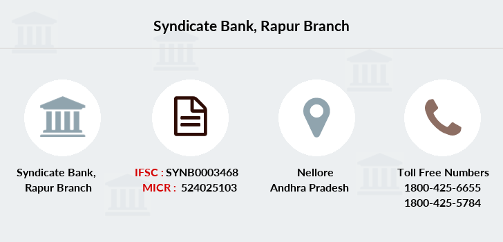 Syndicate-bank Rapur branch