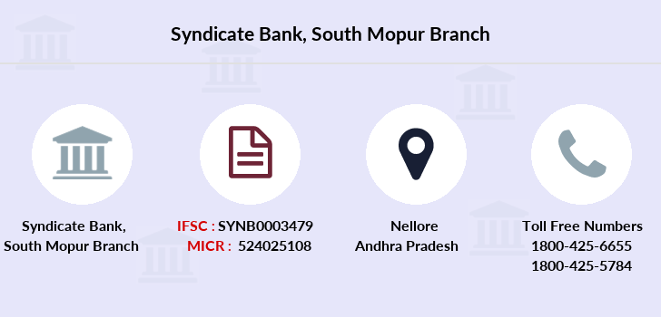 Syndicate-bank South-mopur branch