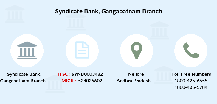 Syndicate-bank Gangapatnam branch