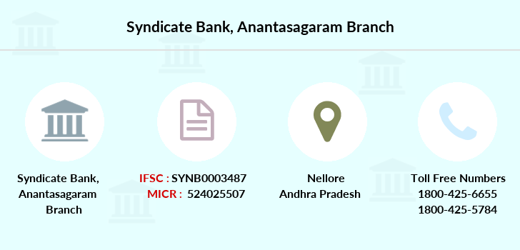 Syndicate-bank Anantasagaram branch