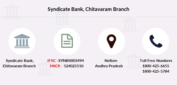 Syndicate-bank Chitavaram branch