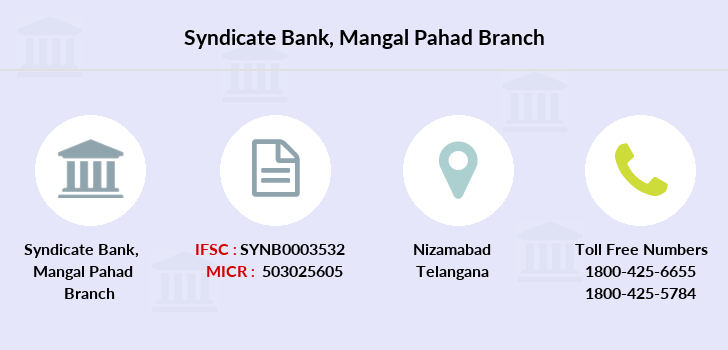Syndicate-bank Mangal-pahad branch