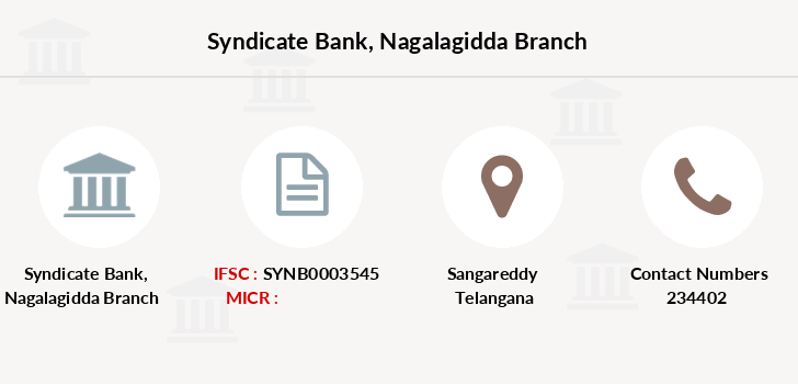 Syndicate-bank Nagalagidda branch
