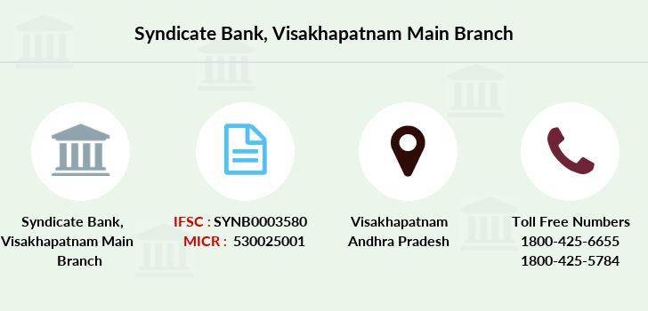 Syndicate-bank Visakhapatnam-main branch