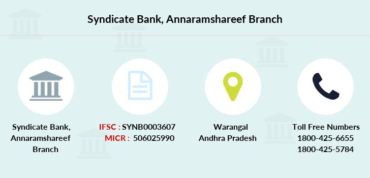 Syndicate-bank Annaramshareef branch