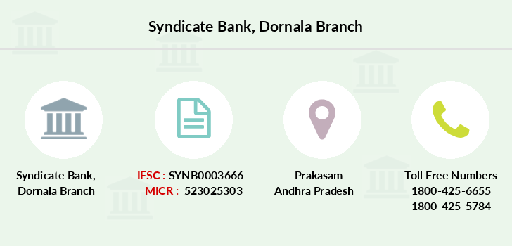 Syndicate-bank Dornala branch