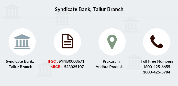 Syndicate-bank Tallur branch
